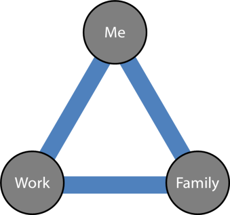 Work Family Me